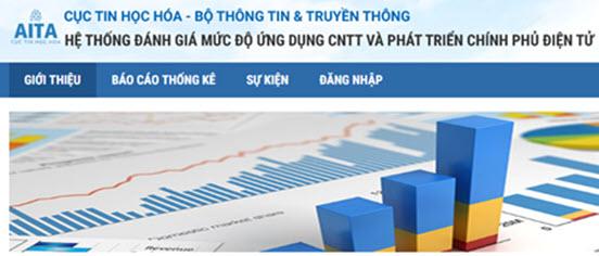 Hệ thống Báo cáo đánh giá mức độ ứng dụng CNTT và phát triển CPĐT