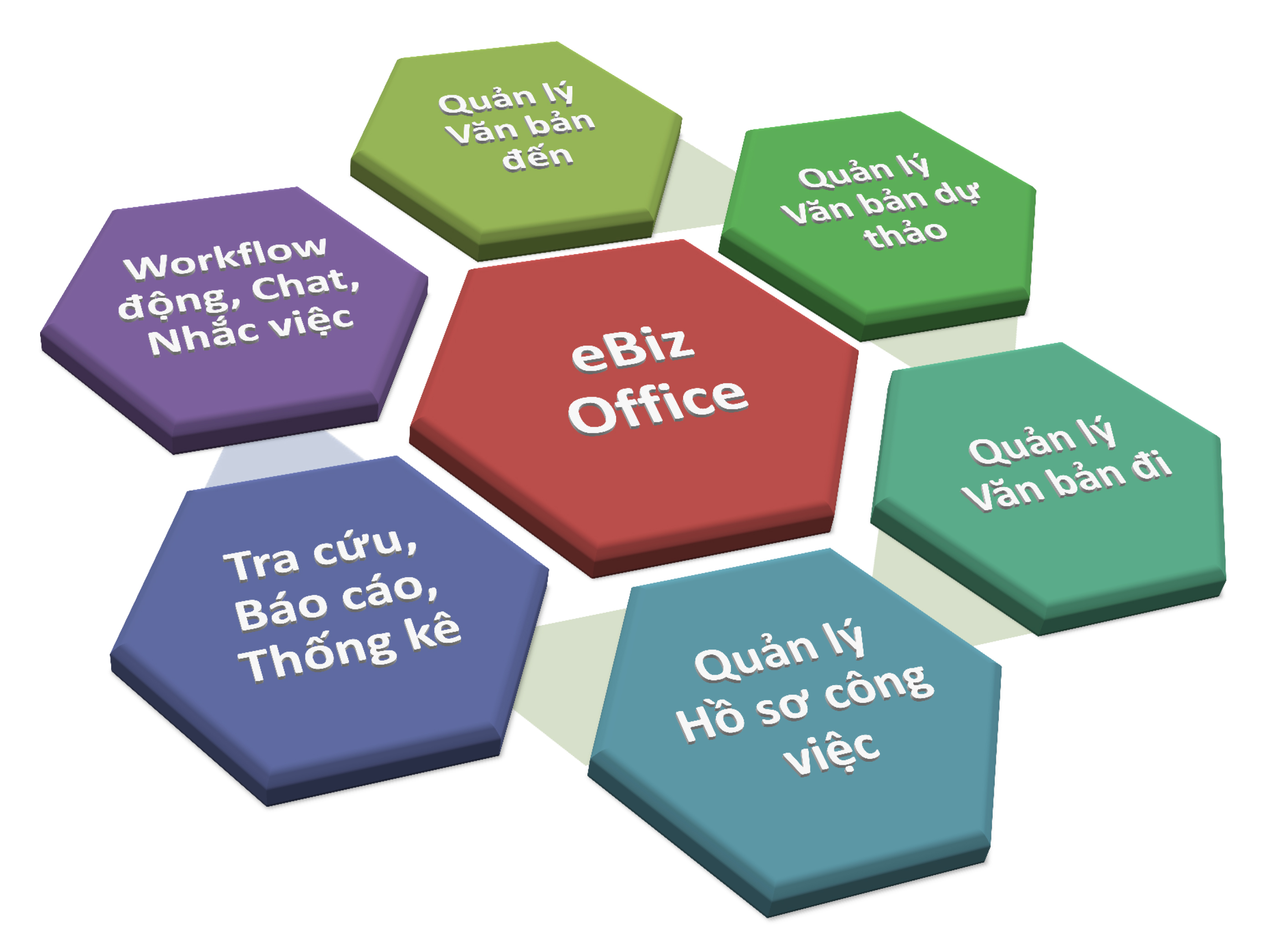 Business Management Software and Documentation eBizOffice